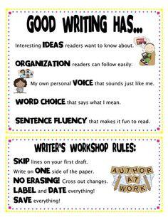 Good Writing_Rules.pdf