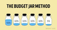 Try this superb 'budget jar' tohelp you save money and manage your finances