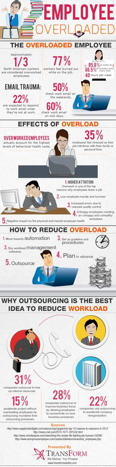 Employee Overloaded Infographic via Visual.ly - Effects of Overload, how to reduce it, and why outsourcing is the best solution