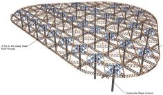Image 20 of 23 from gallery of Chhatrapati Shivaji International Airport - Terminal 2 / SOM. Three-dimensional structural model of Headhouse Roof framing. Roof Structure, Building Structure, Structural Model, Mumbai Airport, Roof Trusses, International Airport, Architecture, Airports, Three Dimensional