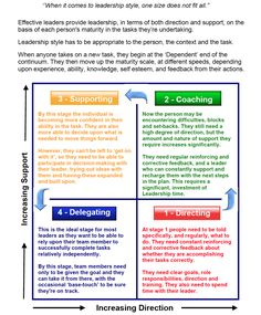 Flexible Leadership Styles.  #500_02 #focusorg http://www.blueiceconsulting.co.uk/DBS_FlexibleLeadershipStyles.htm