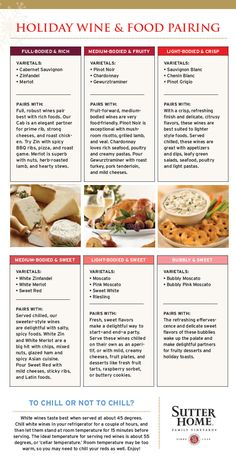 We've created a quick reference guide to make your holiday party prep go a little more smoothly. Cheers & happy holidays!