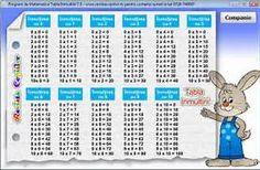 tabla impartirii de la 0 la 10 - Yahoo Image Search Results Free Printable Alphabet Worksheets, Free Printables, Thing 1, Diagram, Reading, Paper, Books, Gifts, Bb