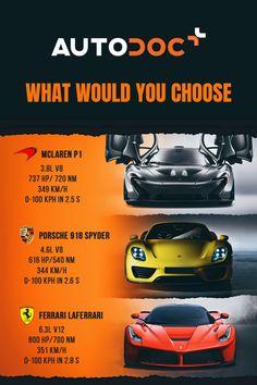 McLaren P1, Porshe 918 Spyder, Ferrari LaFerrari