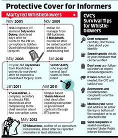 Whistle blowers and survival tips for them