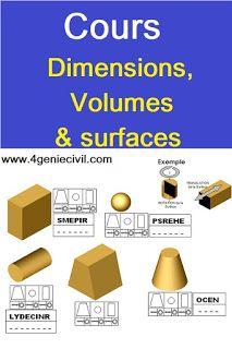 Calcul Dimensions Surface Et Volumes Cours Genie Civil Outils Livres Exercices Et Videos Genie Civil Lecture De Plan Cours Genie Civil