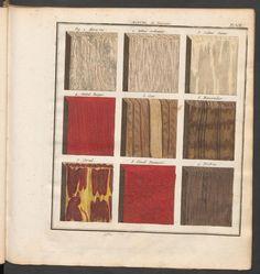 1816 - atlas - Manuel du tourneur : ouvrage dans lequel on enseigne...  -   machines excentriques, ovales, épicycloïde ... author:  Louis Georges Isaac Salivet