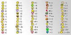 """Smileys are acknowledged as """"emoticons"""" as they express the emotions or feelings of a person. By using symbols or letters we can easily generate a facial expression. Emoticons Text, Smileys, Symbols Emoticons, Facebook Emoticons, Text Symbols, Symbols And Meanings, Wiccan Symbols, Computer Shortcut Keys, Computer Tips"""