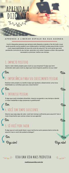 Aprenda a dizer não em 5 passos