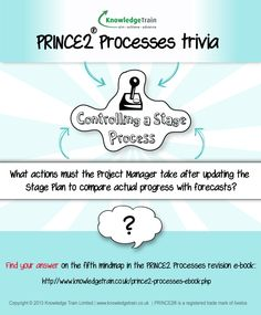 Test your knowledge Tuesday! Solve the PRINCE2 puzzle by downloading the PRINCE2 mindmaps #prince2 #project #management #ebook #revision #mindmap #manager