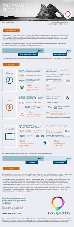 The Value of photography #Infographic