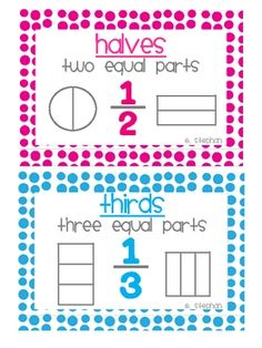 Teaching fractions - LOVE this for a math bulletin board for 2nd or 3rd grade when they introduce fractions!