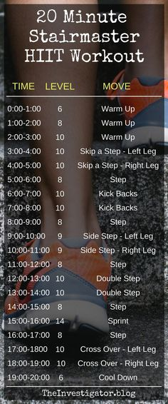 20 Minute HIIT Stairmaster Workout-- The Investigator Blog