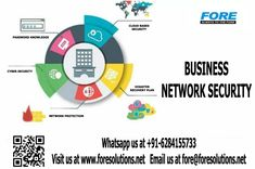Business Network Security includes security solutions for : Cyber Security- to help safegu Network Solutions, Security Solutions, Business Networking, Cloud Based, Cloud Computing, Leadership, Wireless Network, Knowledge, Technology