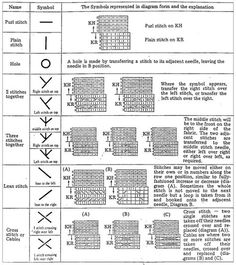 A bit on ribbers: Japanese KMs, alignment, and symbols 1 Knitting Basics, Knitting Kits, Knitting Charts, Knitting Stitches, Knitting Projects, Knitting Terms, Lace Knitting, Name Symbols, Knitting Abbreviations