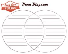 Image result for blank venn diagram blank templates pinterest blank venn diagram google search ccuart Image collections