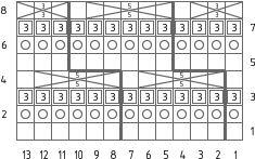 Explication du point paru le 22.01.2016 - La Grenouille Tricote