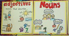 adjectives-and-nouns.jpg 499×264 pixels