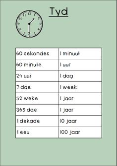 Baie Dankie, Afrikaans Language, Math Charts, Afrikaans Quotes, Math For Kids, Busy Bee, Grade 1, Preschool Activities, Scriptures