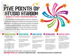 Five Points of Studio Stardom Is your dance studio business thriving? Are you and your staff a team with a vision and purpose? Is it easy to do business with you? Do you receive rave reviews from parents and students for dancers of all ages and levels of experience? Running your business requires innovation, creative problem-solving, and systems to measure growth and progress.