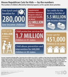 Infographic from Center for American Progress's Half in Ten Project on the House GOP's budget cuts for kids.