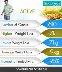 Xceler8 weight loss drops image 4