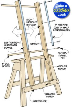 finishing easel | How to make an easel from a saw horse