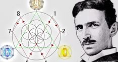 Nikola Tesla did countless mysterious experiments. Almost all genius minds have a certain obsession. Nikola Tesla had a pretty big one! Energie Libre Tesla, Tesla 3 6 9, N Tesla, Nikola Tesla Inventions, Nicola Tesla, Sacred Geometry Symbols, Tesla Coil, Magic Squares, Spirit Science