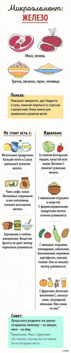 """20+ ошибок в сочетании продуктов, из-за которых их полезность вдвое снижается Товары для вашего здоровья и красоты. Обучающие семинары. БАДы, витамины, минералы. #БАД #NSP #Wellness <a href=""""http://www.natr-nn.ru/"""">Все для вашего здоровья и красоты</a>"""