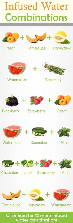 Looking to get started with infused water? These 6 simple delicious infused water recipes are a great way to get started. And if you're looking for the perfect infuser bottle, click here to see some great options. We've also got 12 more fruit infused water recipes for you to check out.
