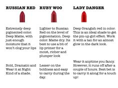 The Best laid out distinction between Mac Red Lipsticks. Ruby Woo, Russian Red and Lady Danger