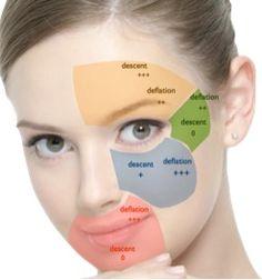 Dermatologist facial 97124 galleries 518