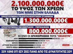 πιτσιρίκος | Το ύψος των χρεών των ΜΜΕ στην Ελλάδα