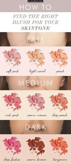 Find your blush for begginers. This is soooo helpful for those of us that are new to makeup and finding the right color blush for our skin tone.