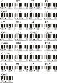 acordest.xpg.uol.com.br tabela_de_acordes_para_tecladoc.htm