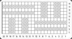 Farklı Sepet Örgü Desen Yapımı Şeması