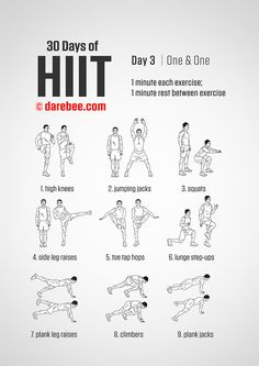 The last thing your body needs to hear is 'You can't do it!' Yet it hears this a lot during HIIT training. HIIT can be extremely hard and requiring. It can make the body feel more exhausted than ever. So it prevails to offer up. Hitt Workout, Hiit Workout At Home, Gym Workouts, At Home Workouts, Cardio Hiit, Plyometric Workout, Easy Daily Workouts, Hiit Workouts Fat Burning, Agility Workouts