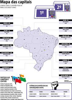 """Gestado pelo deputado cassado Eduardo Cunha (PMDB), o chamado """"Centrão"""", integrado por 12 partidos, pode ir para o segundo turno em 16 capitais, dos 26 estados. Os números indicam que o desempenho dessas legendas deverá ser bem melhor que o do pleito de 2012, quando conseguiram eleger apenas dois prefeitos (28/09/2016) #Política #Eleições #Prefeito #Brasil #Estados #Partidos #Campanha #Infográfico #Infografia #HojeEmDia"""