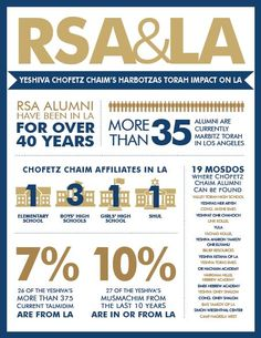 RSA Infographic