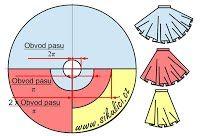 Střih na kolovou sukni - Šikulíci