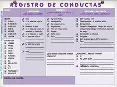 """Hemos adaptado este sencillo registro de conductas, realizado por Almudena G. Negrete en su blog http://maestraespecialpt.com/ Como ella cuenta: """" dicho registro no supone """"machacar"""", """"etiquetar"""" o eso de """"cría fama …"""