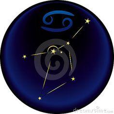 Zodiac Cancer Sign