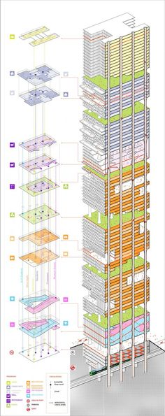 Forget wood skyscrapers - Check out these stunning bamboo high-rise concepts…
