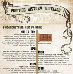 history of printmaking The invention and history of the printing press most of us tend to take printed materials for granted, but imagine life today if the printing press had never been invented we would not have books, magazines or newspapers.