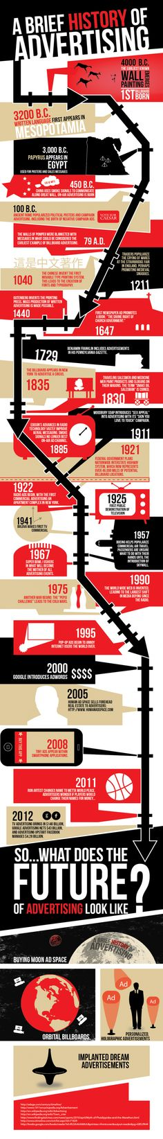 The History of #advertising #infographic