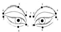 Exercícios para fortalecer a visão