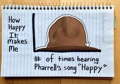 """One Graph That Perfectly Sums Up How Sick You Are Of Pharrell's Song """"Happy"""""""