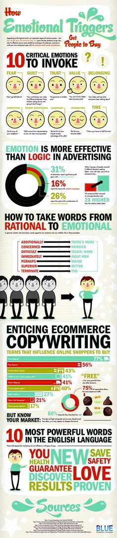 Emotional triggers cause people to buy. #infographic www.socialmediamamma.com