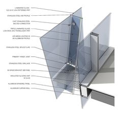 Image result for double skin facade section detail