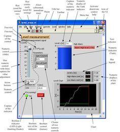 labview projects for students